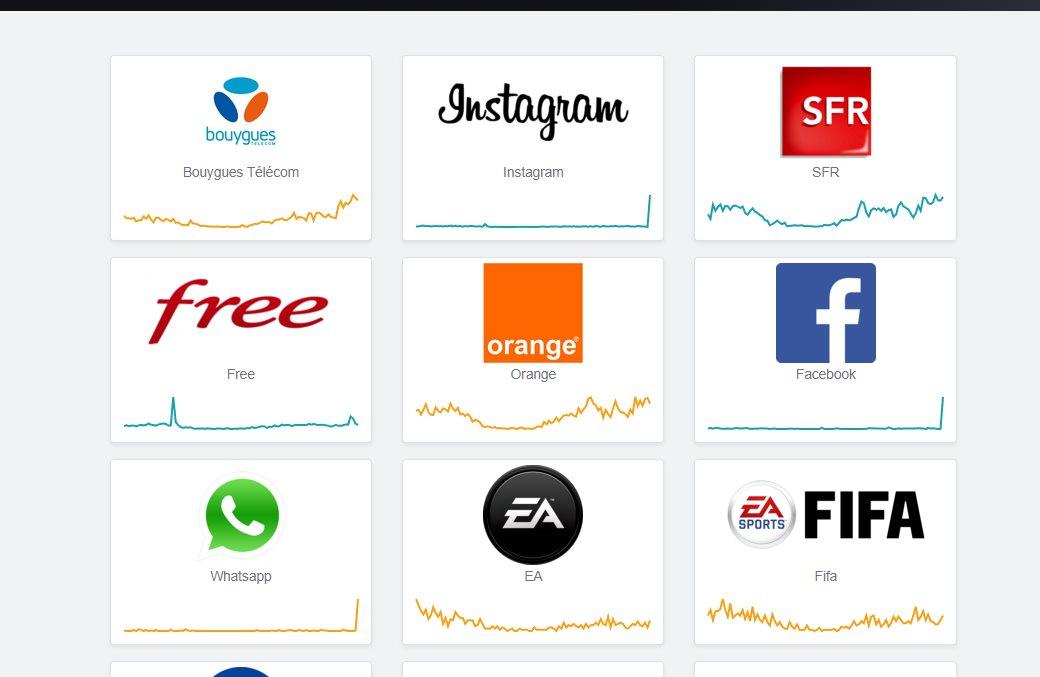 Ausfall: Facebook, WhatsApp, Instagram und Messenger kehren nach 6 Stunden zurück