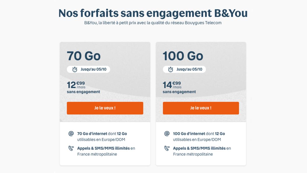 Cet automne, Bouygues Telecom propose un gros forfait mobile 70Go à un tout petit prix