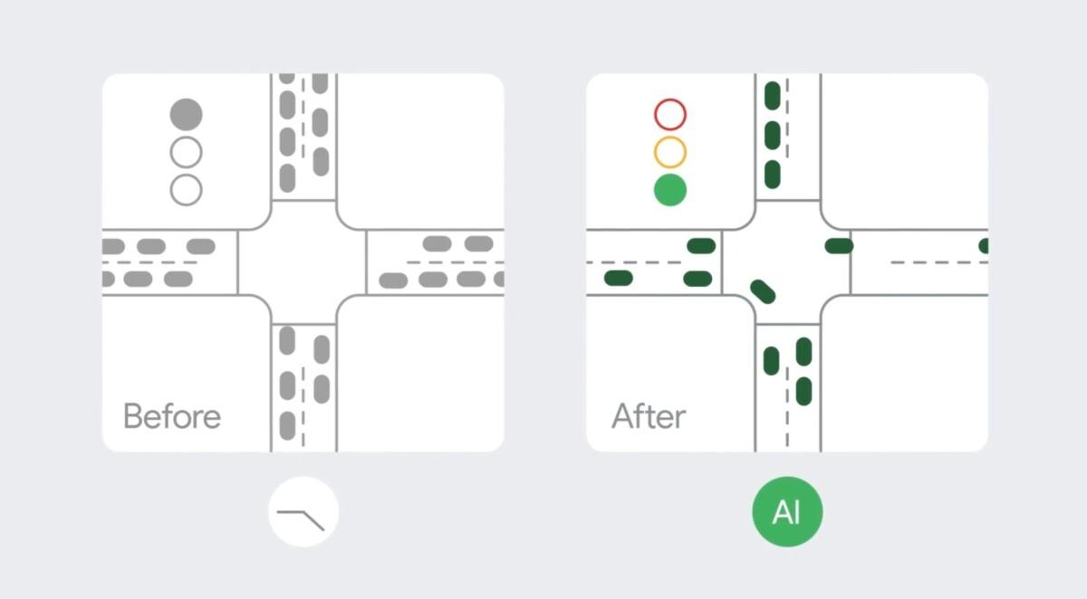 L'IA de Google optimise les feux de circulation sur les carrefours inefficaces