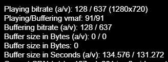 La définition de Netflix sur Chrome est limitée à 1280x720 pixels