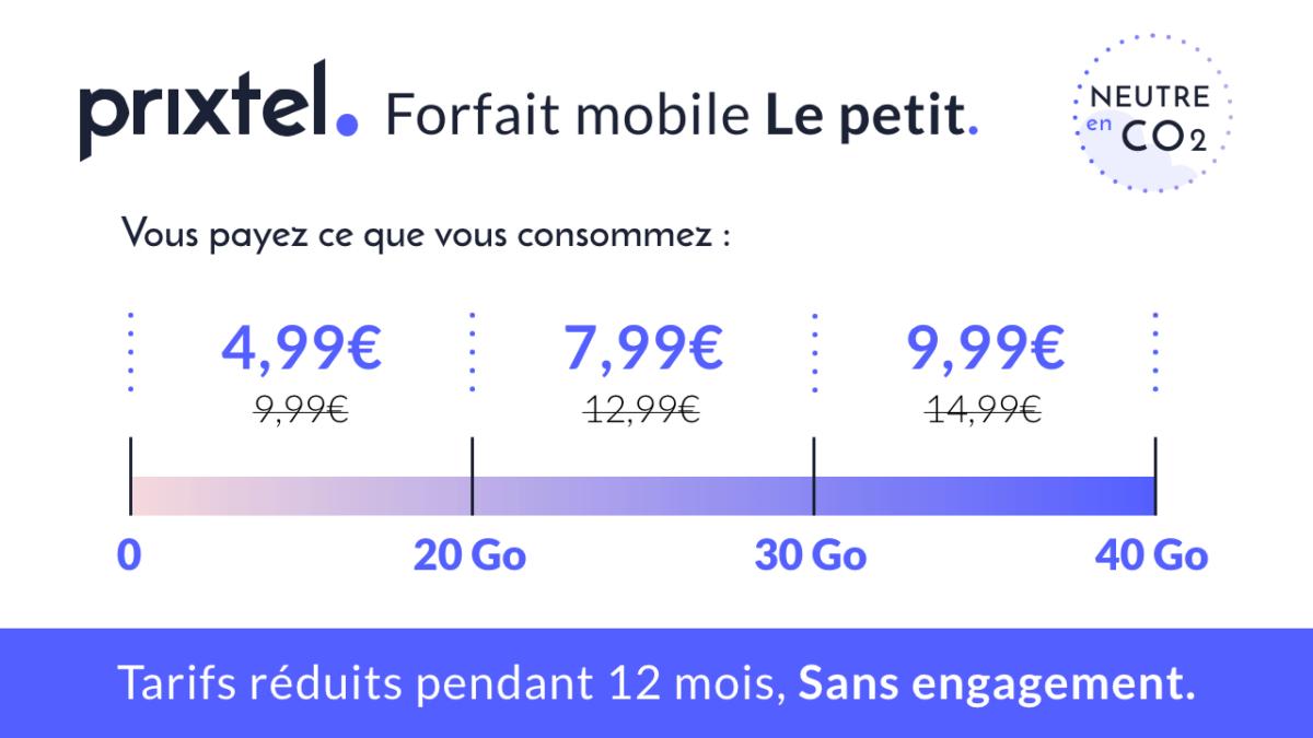 Ce «petit» forfait mobile propose 20 Go de 4G à moins de 5 euros